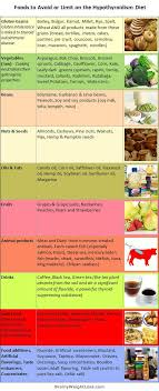 Thyroid Thyroid What Not To Eat