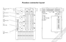 mk1 fiesta fuse box wiring diagram site mk1 fiesta fuse box wiring diagrams best 80 ford fiesta mazda mx5 nc fuse box wiring