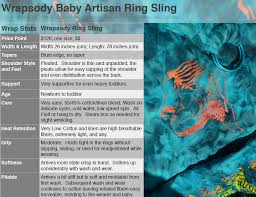 Wrapsody Baby Artisan Ring Slings – Tandem Trouble