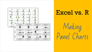 Employee Performance Chart Excel Employee Performance Panel Charts Excel Vs R Video
