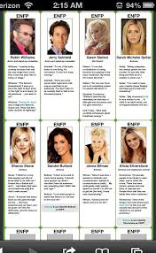 Celebrity Personality Types Enfp Celebrity Enfp Personality Infp Personality 16