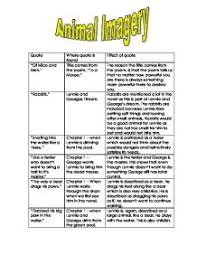 of mice and men animal imagery chart gcse english marked by  page 1 zoom in