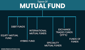 Mutual Fund Flow Chart Here Are The Types Of Mutual Funds
