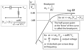 Filter Circuits With Capacitors