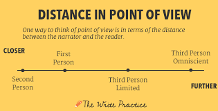 the ultimate point of view guide third person omniscient vs  distance in point of view