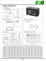 Led Emergency Light Circuit With Battery Overcharge Protection 12v 7ah Lead Acid Battery 10 Hours Long Standby Led Emergency Light Buy 12v 7ah Lead Acid Battery 12v 7ah Battery 12v 7ah Lead Acid Battery 10 Hours