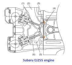 knock what you know and what you think you know page 2 here are the squish zones in a toyota 2jz engine when looking at the head
