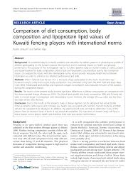 Bod Pod Results Chart Comparison Of Diet Consumption Body Composition And