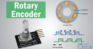 how rotary encoder works and how to use it arduino how rotary encoder works and how to use it arduino howtomechatronics