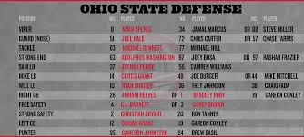 Ohio State Roster 2018 Depth Chart San Diego State Vs Ohio State 2013 Buckeyes Release Depth