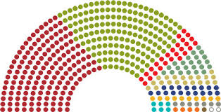 Senate Seating Chart Who Owns Congress A Campaign Cash Seating Chart Mother Jones