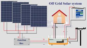 Off Grid Solar System Design What Is The On Grid And Off Grid Solar System