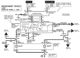97 ford explorer stereo wiring diagram 97 image similiar ford explorer stereo wiring diagram keywords on 97 ford explorer stereo wiring diagram