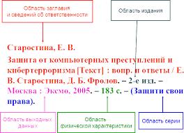 Правила составления библиографического описания Библиографическое  Правила составления библиографического описания