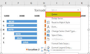 How To Do A Tornado Chart In Excel Tornado Chart In Excel Step By Step Examples To Create