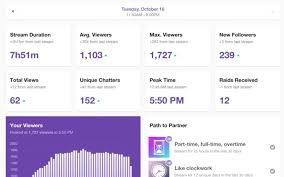 Twitch Growth Chart What Are Twitch Raids Everything You Need To Know Streamr