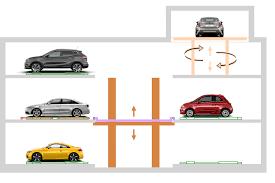 Car Parking Lift Design Lift Park T Hanging Shuttle
