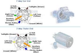 wiring diagram ford trailer wiring diagram ford f350 trailer wiring ford truck trailer plug wiring diagram at Ford Truck Trailer Wiring Diagram
