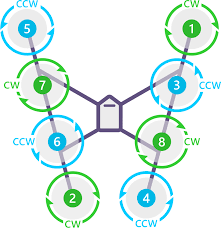 connect escs and motors copter documentation images motororder octo v 2d png
