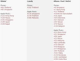 Itunes Malaysia Chart For You Jonghyun A Memorial Blog