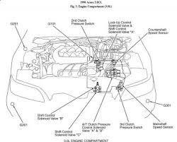 2001 acura cl engine diagram 2001 wiring diagrams online