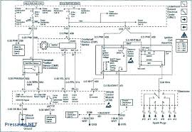 2009 international prostar radio wiring diagram wiring diagrams international truck radio wiring harness international truck radio wiring diagram starter life style by with international durastar radio wiring diagram free download starter diagrams safari