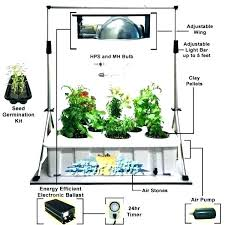 fish tank hydroponic garden fish tank hydroponic garden home gardening kits home hydroponic system by posted