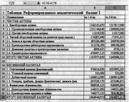 АНАЛИЗ В microsoft excel ФИНАНСОВОГО СОСТОЯНИЯ ПРЕДПРИЯТИЯ НА  течение которого предприятие может пользоваться теми или иными источниками средств Рис 16