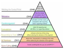 The Hierarchy Of The Catholic Church Chart 17 Most Popular Christian Church Hierarchy Chart
