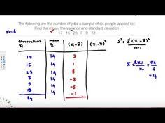 Sample Variance And Sample Standard Deviation - Treatment Of ...