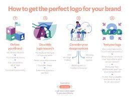 Design Process Brainstorming How To Brainstorm Creative Logo Ideas Infographic Visual