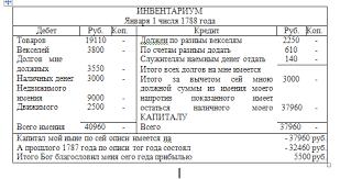 Бухгалтерский баланс исторический аспект Рисунок 15 Форма инвентариума По сути это первая форма баланса применяемая в России Рекомендации о целесообразности периодического составления