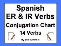 Spanish Er Ir Verbs Conjugation Chart 14 Regular Verbs