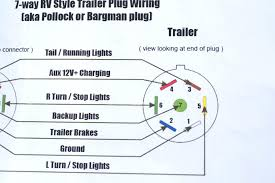 7 wire rv plug diagram wiring library  at Which Way To Look At Wiring Plug When Using Schematics