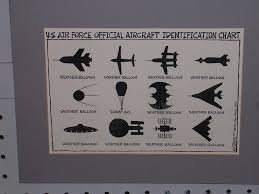 Air Force Aircraft Identification Chart Pin By Ham Piglet On Silliness Pilot Humor Weather