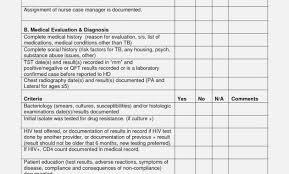 51 Thorough Tpr Chart Nursing