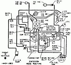 Fuse box diagramsfuse wiring diagram images database chevy engine 1994 s10 2 blazer 4 3 vacum