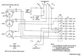 clic auto air conditioning wiring diagram clic automotive wiring basic air conditioner wiring diagram the wiring