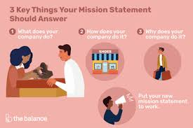Mission Statement Example How To Write A Mission Statement With Examples