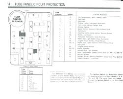 1996 ford bronco fuse box wiring diagram for you fuse box diagram for 1978 ford bronco wiring diagram log 1996 ford bronco fuse box diagram 1996 ford bronco fuse box