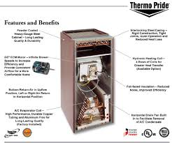 wiring diagram for nordyne gas furnace images mobile home air handler best home design and decorating ideas