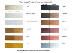 British Standard Colour Online Charts Collection