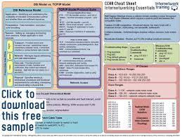 cisco command cheat sheet ccna cram sheet pdf