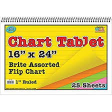 Tablet Chart