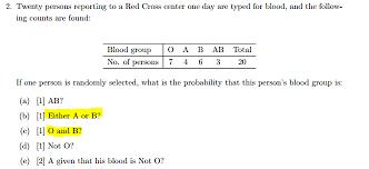 Types Of Probability Statistics Basic Probability Blood Types Mathematics