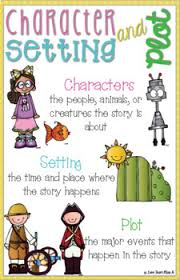Character Setting Plot Chart Reading Anchor Chart Character Setting Plot