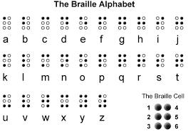 Braille Words Chart Challenger Braille Printable Brad Website