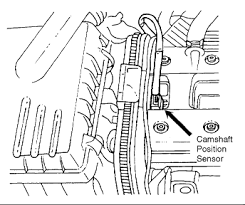 i need to know where the camshaft position sensor is located daewoo