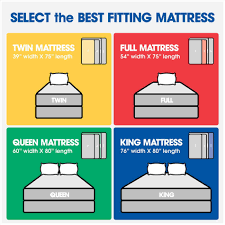 Full Size of Matress:dimensions Of Queen Size Mattress Vs King For Fresh  Measurements Double ...