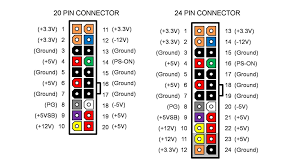 pc power wire diagram wiring diagram rows